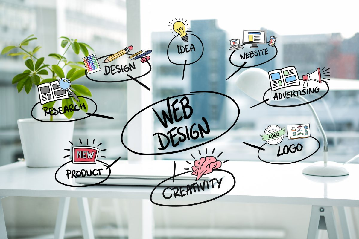 7 cara menghasilkan uang dari website